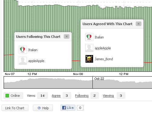 Historical forex chart data