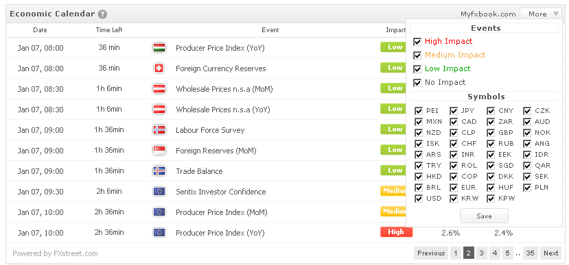 Forex economic calendar for website