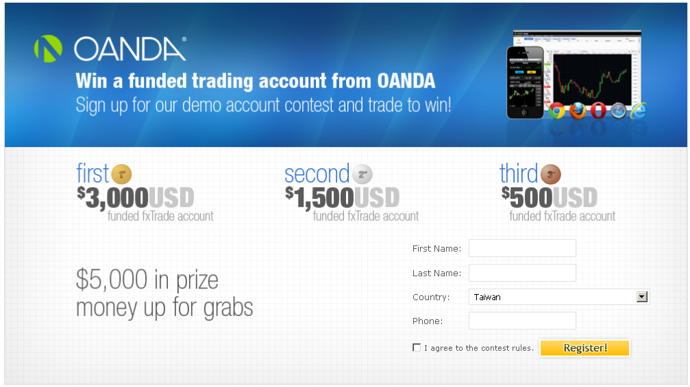 Forex contests