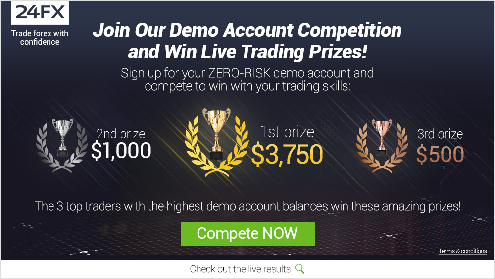 Forex demo contest september 2014