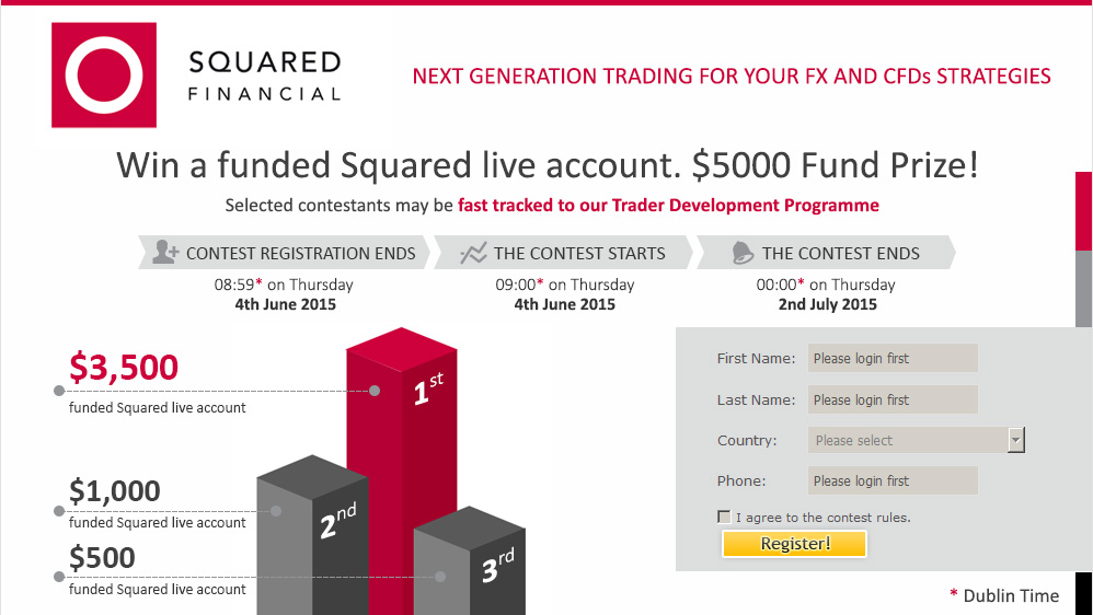 squared.financial.contest