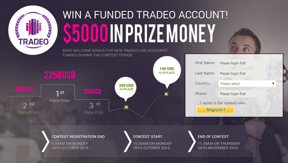 tradeo.forex.contest